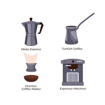 Pacote de métodos de preparação de café