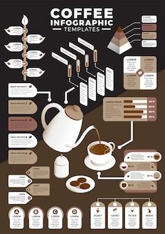Pacote de modelos de infográfico de café