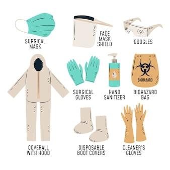 Pacote de proteção de equipamentos contra vírus