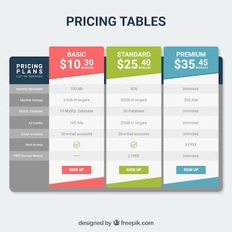Pacote de tabela de preços