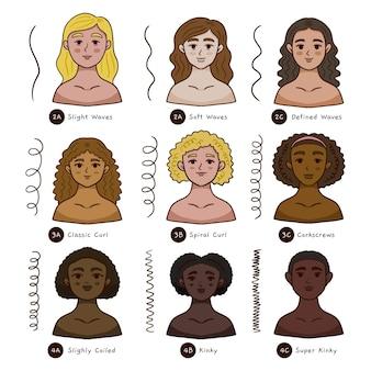 Pacote de tipos de cabelos cacheados desenhados à mão plana