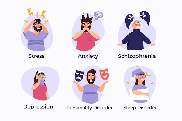 Pacote de transtornos mentais diferentes