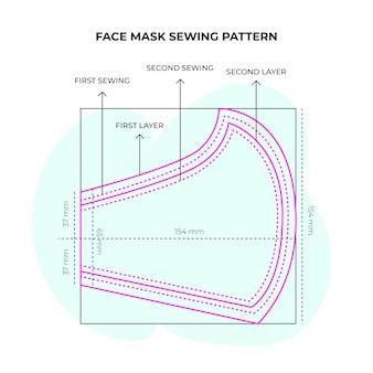 Padrão de costura de máscara facial lateralmente