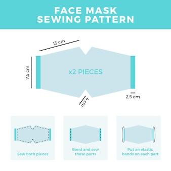 Padrão de costura de máscara facial