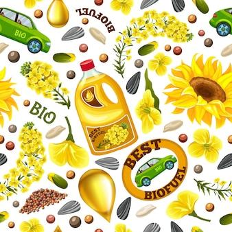 Padrão uniforme de biocombustível de colza