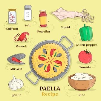 Paella de receita desenhada de mão