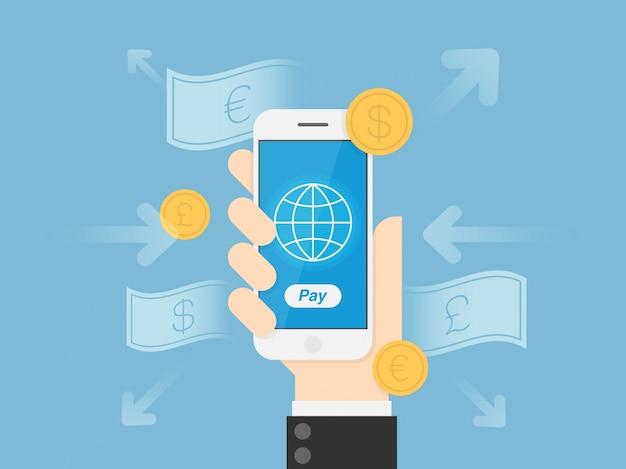 Pagamento com telefone celular