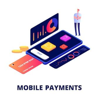 Pagamentos móveis, compras on-line e conceito bancário
