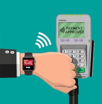 Pagamentos sem contato com relógio inteligente.