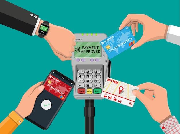 Pagamentos sem fio, sem contato ou sem dinheiro