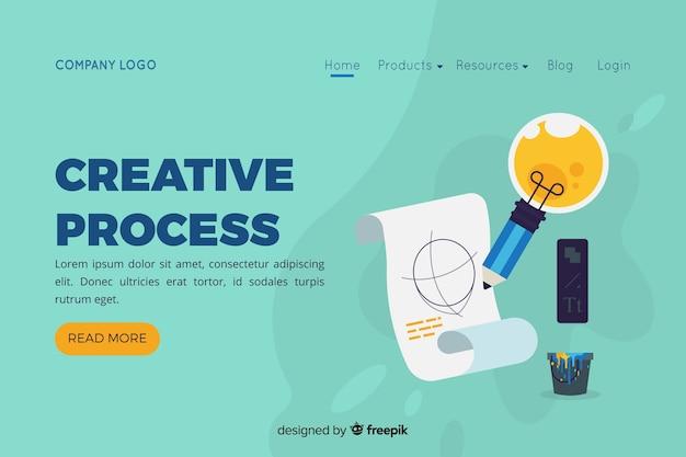 Página de destino com conceito de processo criativo