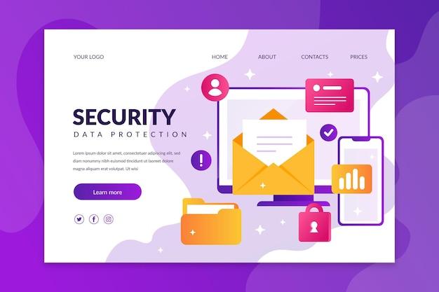 Página de destino da proteção de dados