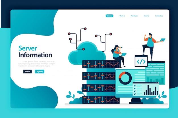 Página de destino das informações do servidor