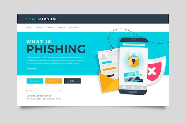 Página de destino de phishing para celular