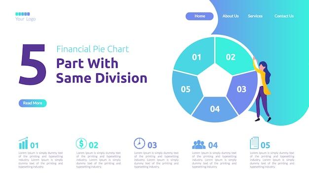Página de destino do gráfico de pizza financeira