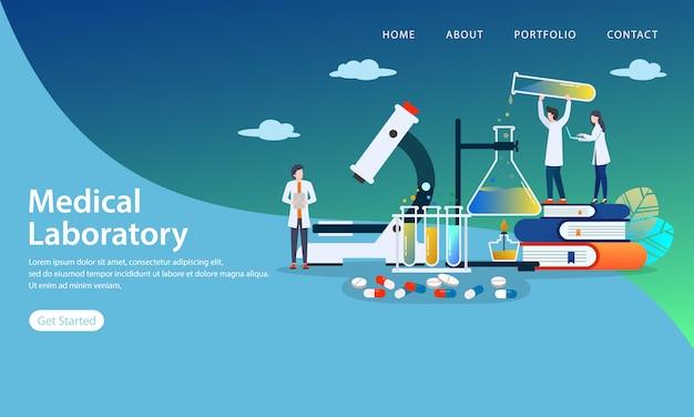 Página de destino do laboratório médico