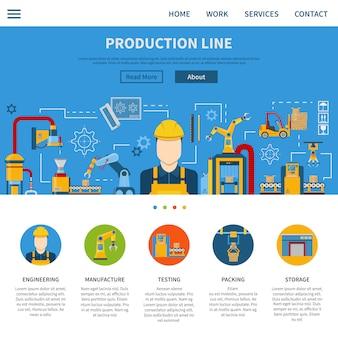 Página de linha de produção
