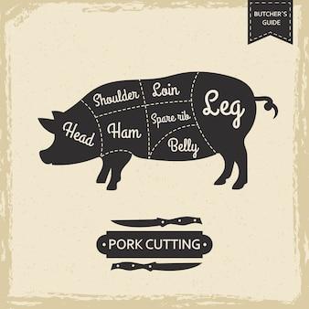 Página vintage de açougueiros biblioteca - design de cartaz de corte de porco