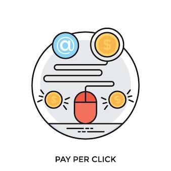 Pago por clique