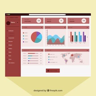 Painel de administração do painel com design plano