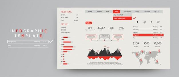 Painel de infográfico. características materiais, usadas para negócios em educação, design futurista, painel