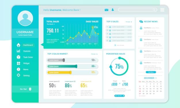 Painel para modelo de relatório de vendas de administrador
