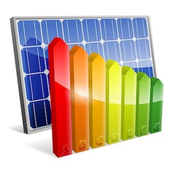 Painel solar com classificação de eficiência energética