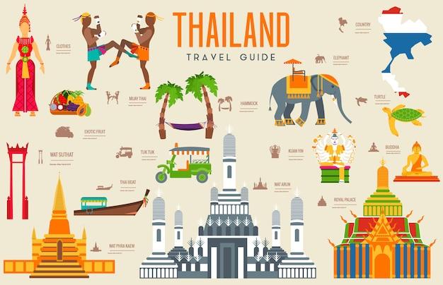 País tailândia viagem guia de férias de mercadorias