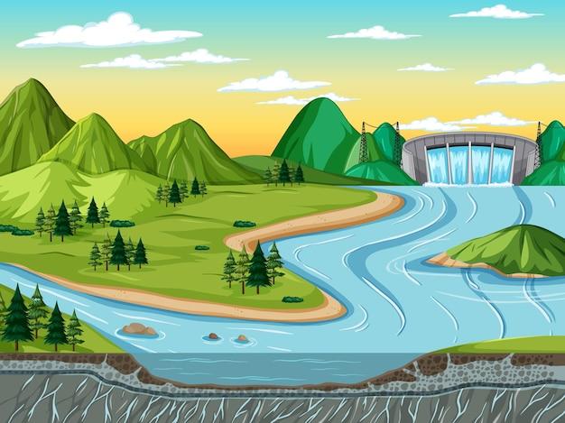 Paisagem natural com represas e camadas de solo