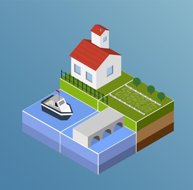 Paisagem rural com casa de fazenda, pequeno rio, a ponte e o rio