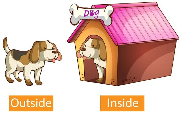 Palavras adjetivas opostas com fora e dentro