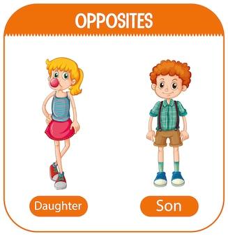 Palavras opostas com filha e filho