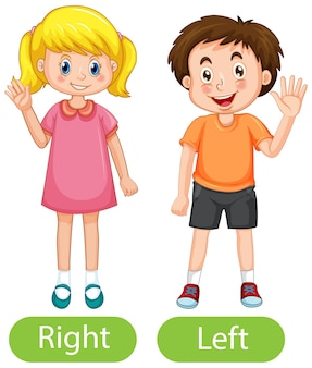 Palavras opostas com mão direita e mão esquerda