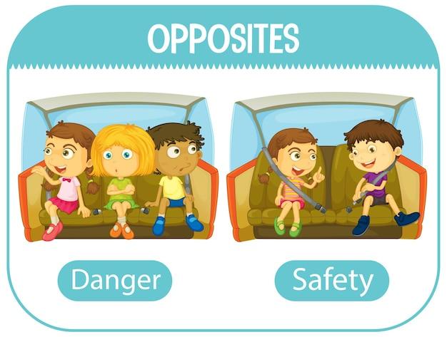 Palavras opostas com perigo e segurança