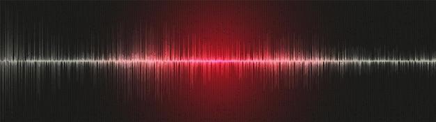Panorama vermelho escuro fundo de onda de som digital