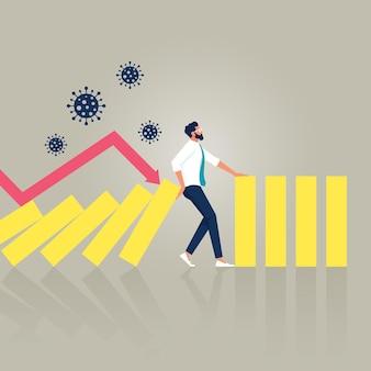 Pare o efeito dominó do mercado e o colapso econômico parando o efeito dominó do coronavirus