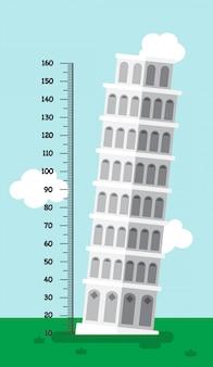 Parede de medidor com a torre inclinada de pisa.illustration