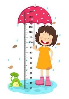 Parede de medidor com ilustração de menina infantil
