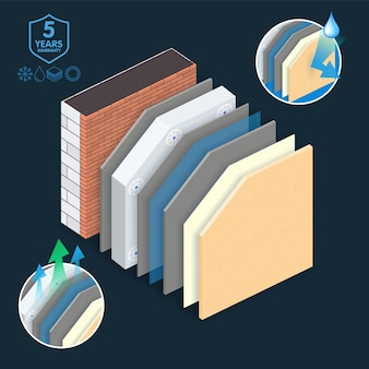 Parede de tijolo com isolamento térmico externo e sistema de acabamento