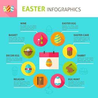 Páscoa conceito infográficos. ilustração em vetor design plano de férias de primavera.