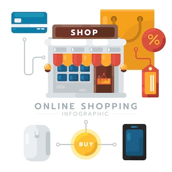 Passo para o conceito de compras on-line design plano. conceito de negócio de comércio eletrônico, conceito moderno para infográfico, web banner, dados. ilustração vetorial criativo
