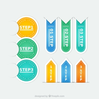 Passos coloridos rótulos