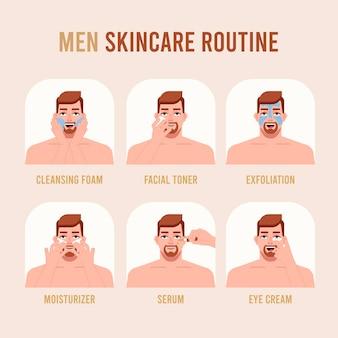 Passos da rotina de cuidados com a pele masculina