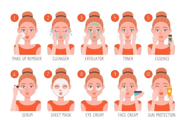 Passos da rotina de cuidados da pele coreana