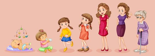 Passos femininos crescendo