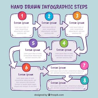 Passos infográficos desenhados à mão