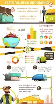 Pátio de lixo industrial e triagem de lixo doméstico