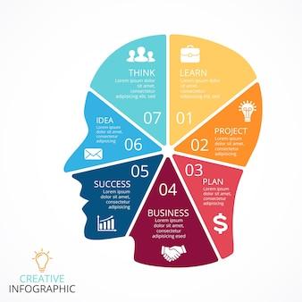 Pensamento criativo infográfico de cabeça humana gerando ideias modelo educacional de apresentação de vetor