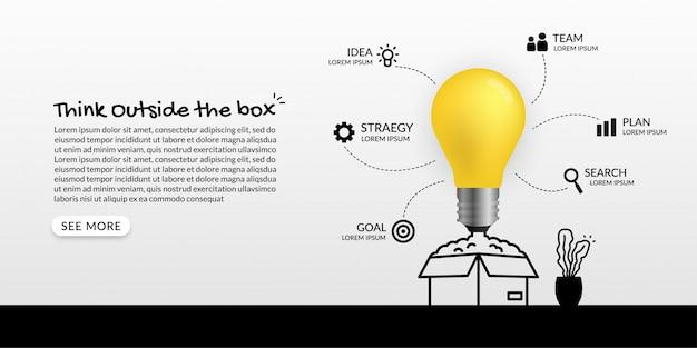 Pensar fora do conceito de caixa, lançamento de lâmpada no fundo branco