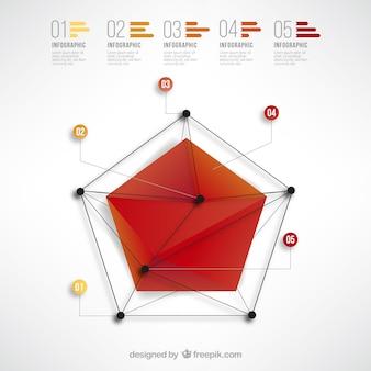 Pentágono infográfico